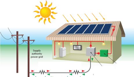 produzione-energia-elettrica