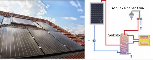 impianto-solare-ibrido